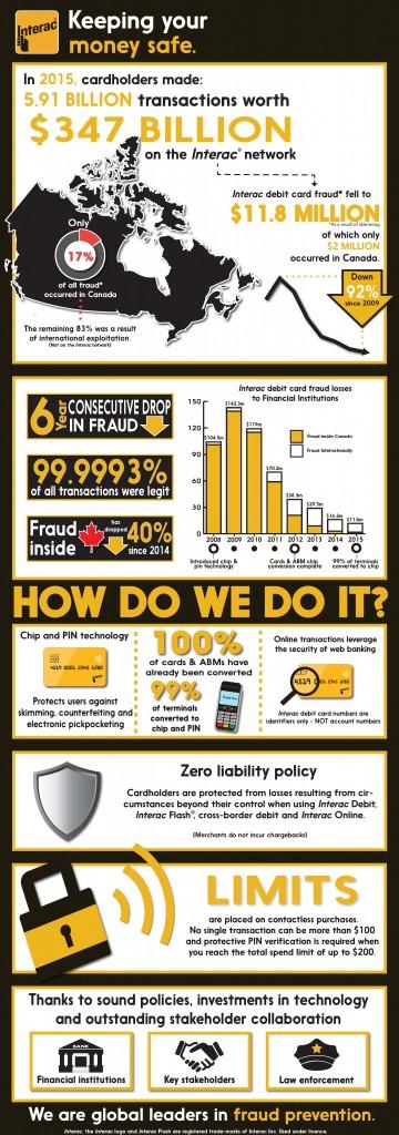 FPM_Infographic