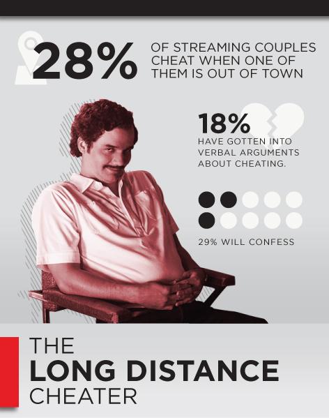 CheatingProfile_TheLongDistanceCheater_Pablo
