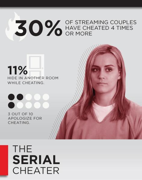 CheatingProfile_TheSerialCheater_Piper