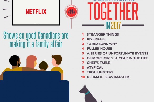 YearInBingeing_WatchTogether_CANADA